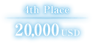 4th Place 20,000USD